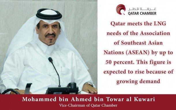 Qatar meets 50 percent of ASEAN's LNG needs: QC V-C