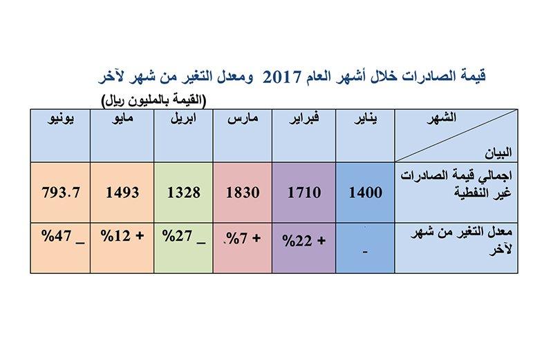 June2017_Report-005