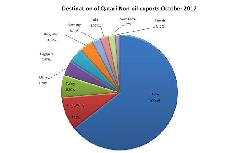 QC-October-2017-report-002