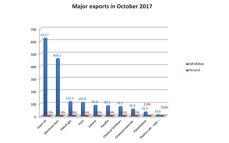 QC-October-2017-report-005