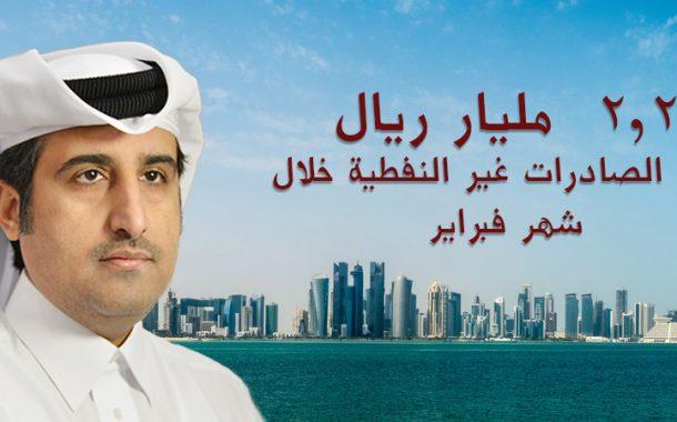 2.2  مليار ريال قيمة الصادرات غير النفطية خلال شهر فبراير