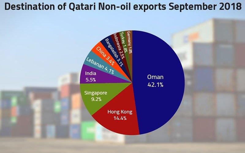 non-oil-sep-report-002