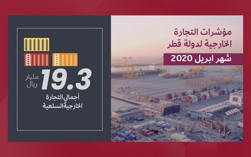 Qatar-topped-Arab-world-004