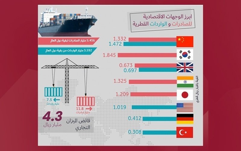 Qatar-topped-Arab-world-005