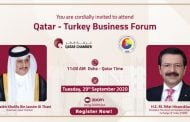 Qatar - Turkey Business Forum
