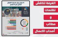 مجلة اقتصادية تصدر عن غرفة قطر – العدد | 87 نوفمبر - ديسمبر 2020