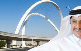الاتحاد الدولي للنقل البري يعلن تفعيل اتفاقية النقل البري الدولي للعبور في دولة قطر